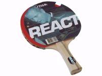REACT WRB